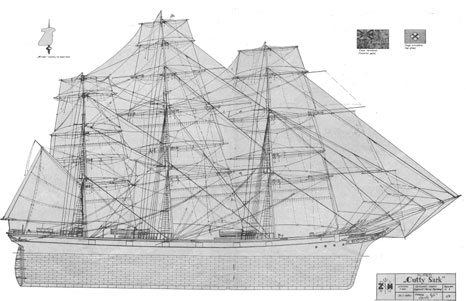 Clipper Cutty Sark ship model plans