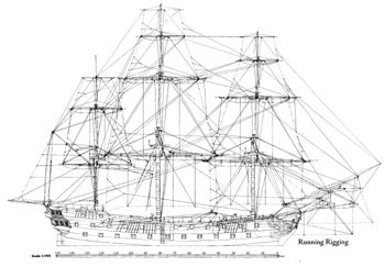 High quality scale ship model plans HMS Leopard