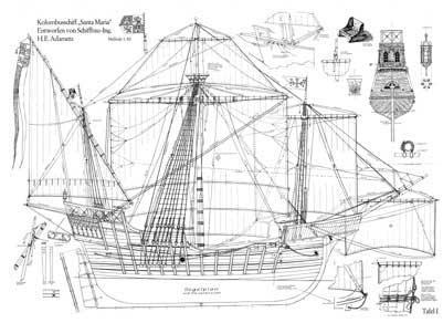 Fotos - Nao Santa Maria Ship Model Plans