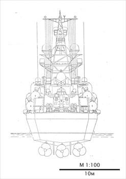 Us Aircraft Carrier Models