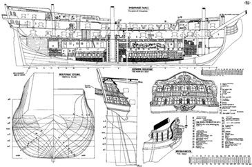 Wooden ship models for dummies
