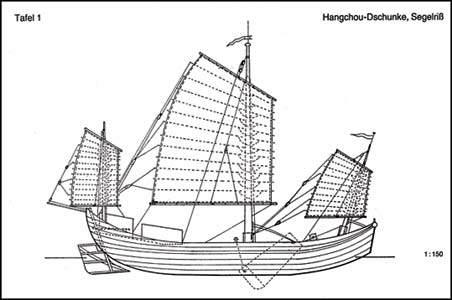Chinese Junk Boat Plans Chinese junk high quality rare