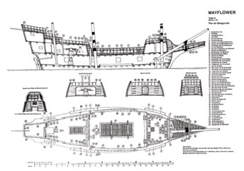 HMS Mayflower ship model plans and drawings.